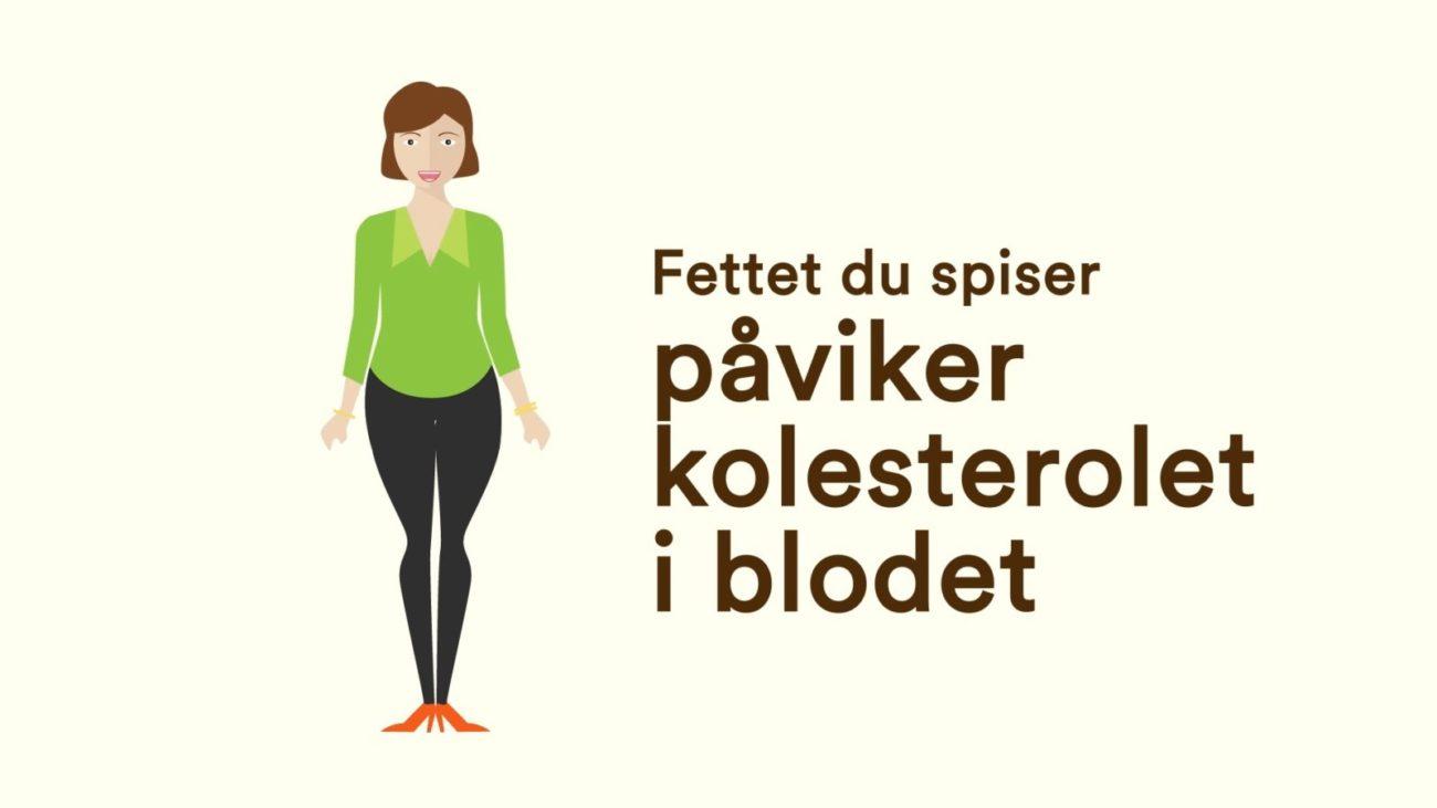 Tekstplakat: fettet du spiser påvirker kolesterolet i blodet